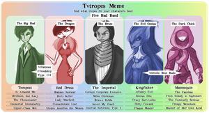 TV Tropes Meme (Villains) by hanNimble