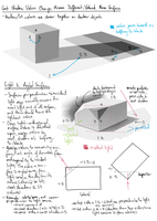 1.8 Value Changes in Shadow, Angled Surfaces by theThirdCartel