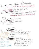 Bishounen Eye Tutorial ? by sketchchi