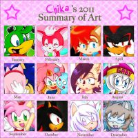 2011 Art Summary Meme by chikafullmetalX2