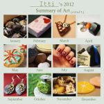 2012 Craft Summary Meme by Itti