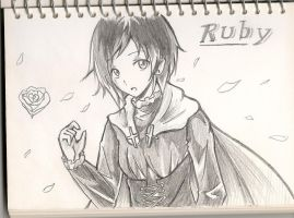 Ruby is so cute by louiskira