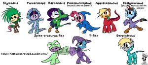 Twiceratops update: 10-04-2013 by bunnimation