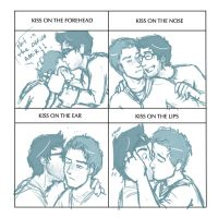 cute kiss meme by YoshiKimos