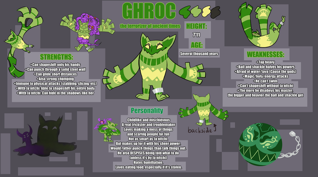GHROC reference by Pikaronii