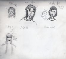 Head practice by ArtticWitchica