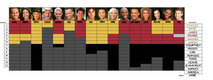 dA Survivor China chart by bad-asp