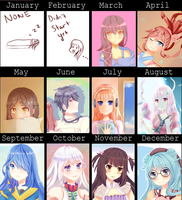 2014 Art Meme by sacchan-sama