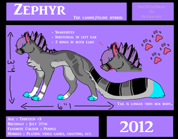 Zephyr Reference :OLD: by OneOfTheNight