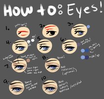 How To:  Basic Eyes by Athrennn