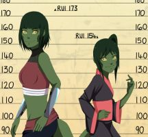 CM: Rui Height Chart by Chloeeh
