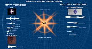 Battle of Beri Infographic by EmperorMyric