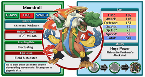 Sinnoh Starters Fusemon Second Stage (updated) by Velink