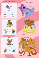 Pokemon Fusion Time