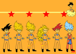 The Evolution of Goku by justakid93