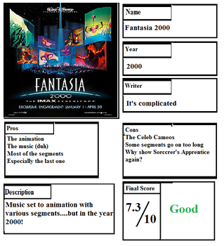 Pros and Cons: Fantasia 2000 by Spongey444