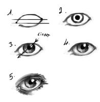 Eye tutorial by liiga