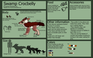 Swamp Crocbelly sheet by Shamboro