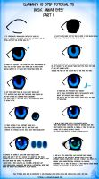 Tutorial: Anime eyes part 1 by Elianan