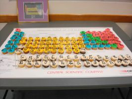 periodic table of cupcakes by amorxreal