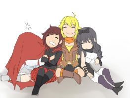Team RWBY by ColetteRSE