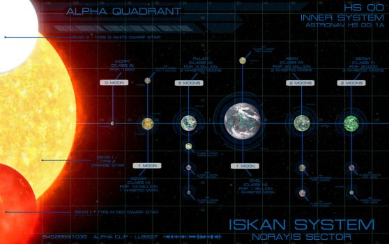 Stellar Cartography - Iskan System [1][Commission] by unusualsuspex