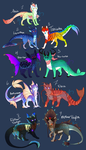 Mythical Sea Cats Auction by hyruchewey