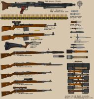WW2 German Weapons 2 by BigChiefCrazyTalk