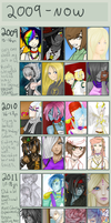 2009 to 2012 Improvement meme by Parka-Posy