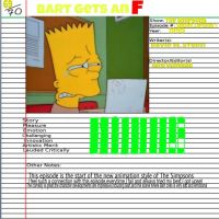 Admirable Animation - Bart Gets An F by CartoonAnimes4Ever