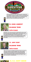 Survivor Philippines Rankings by shadow0knight