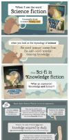 Etymology of science fiction by spudart