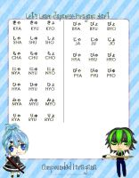 Hiragana chart - Compounded by Blackheartprincess