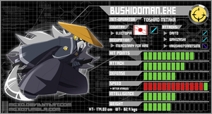 Megaman Battle Network OC: BushidoMan.EXE by Mgx0