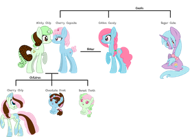 Family Tree - Ice Cream/Cupcake Family by strawbellycake