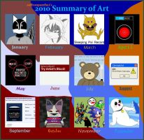 2010 Summary of Art by saffronpanther