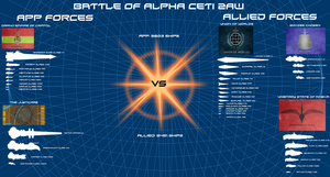 2AW Battle of Alpha Ceti Info Graphic by EmperorMyric