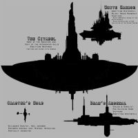Space Stations of Westeros, Vol. 1 by stratomunchkin