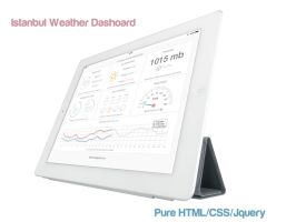 Istanbul Weather Dashboard HTML by istanbulblogger