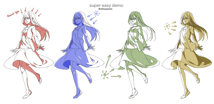 Super easy demo: Shading fullbody by chisacha