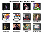 Another Zombie Apocalypse Team by morgrag