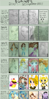 Improvement Meme 2008-2014 by ATEL1ER
