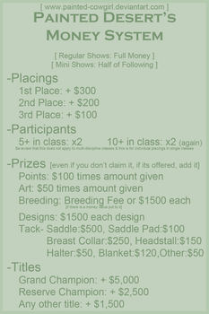 PD Earning and Money System by painted-cowgirl