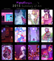 2015 real summary by NightMargin
