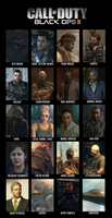 Call of Duty: Black Ops 2 Character Chart by E350tb