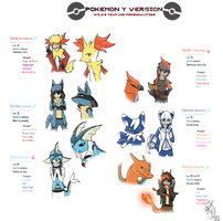 Pokemon Y :: Wild's Team / Personalities by Hollowed-Chimera