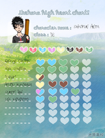 IH - Shiro's Heart Chart by Jhalysz
