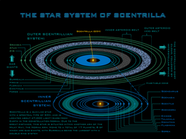 The star system of Scentrilla by Jervis1