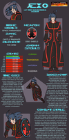 Jexo Castle Manager Sheet 2012 by Jovey4