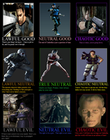 Resident Evil Alignment chart by Soldier0Cross